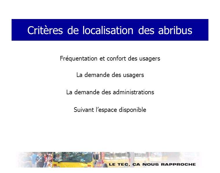 Critères de localisation des abribus