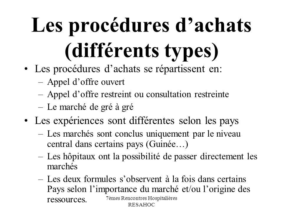 Les procédures d'achats (différents types)