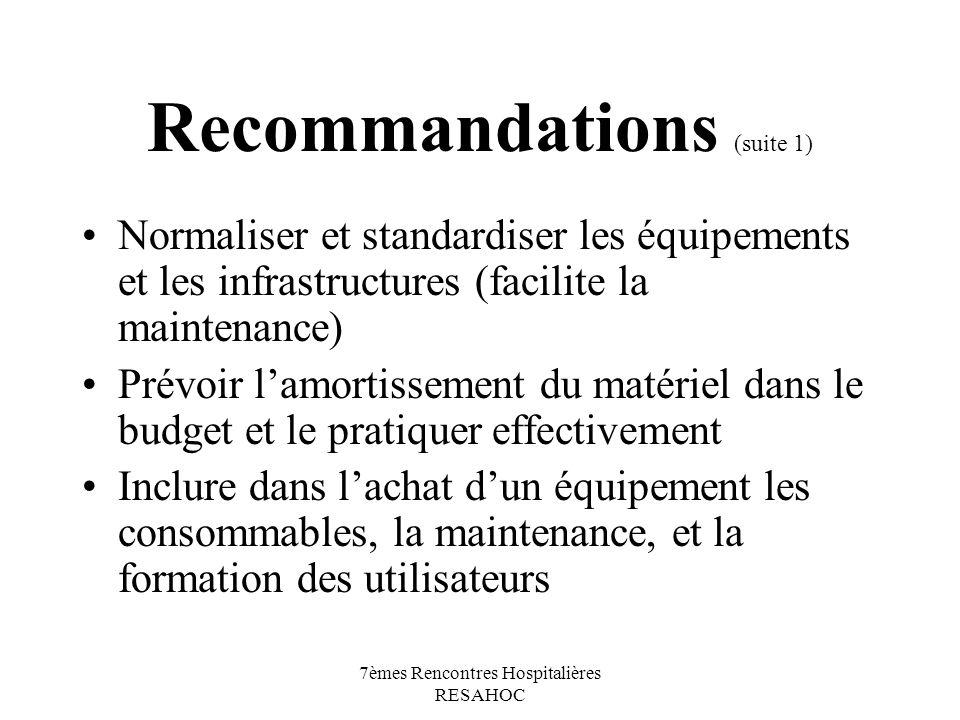 Recommandations (suite 1)