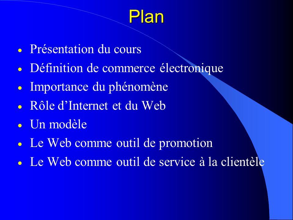 Plan Présentation du cours Définition de commerce électronique