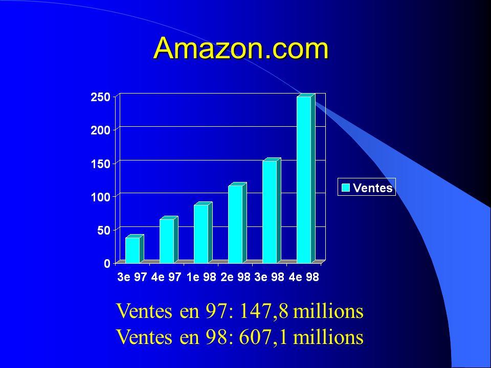 Amazon.com Ventes en 97: 147,8 millions Ventes en 98: 607,1 millions