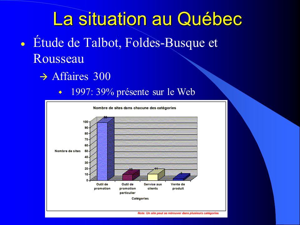 La situation au Québec Étude de Talbot, Foldes-Busque et Rousseau