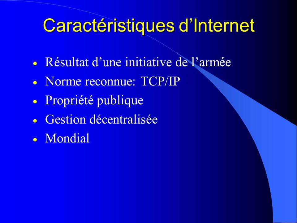Caractéristiques d'Internet
