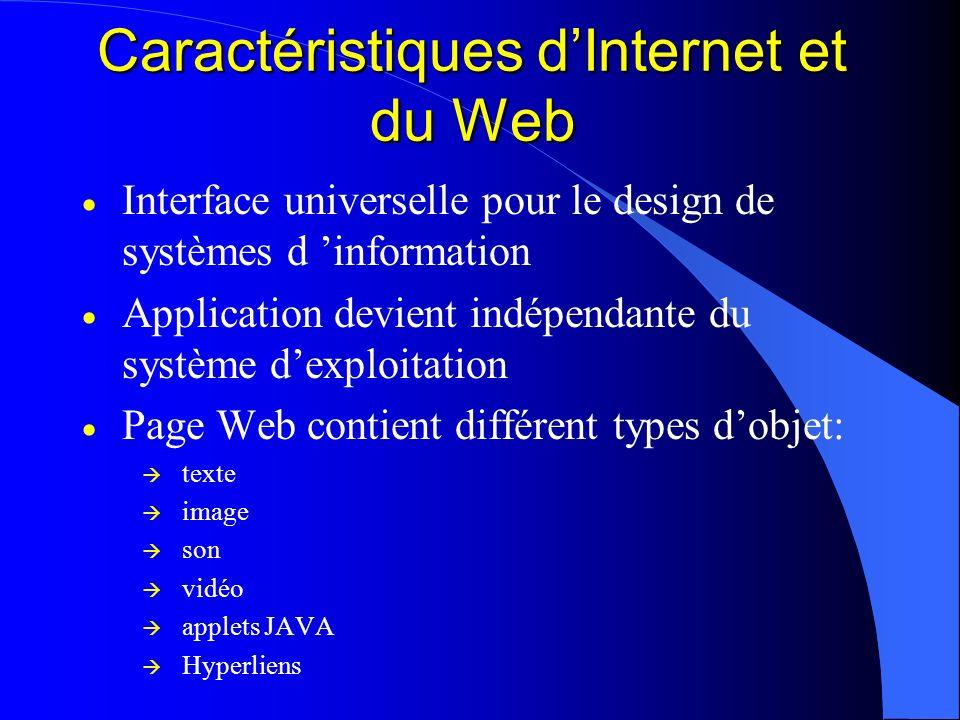 Caractéristiques d'Internet et du Web