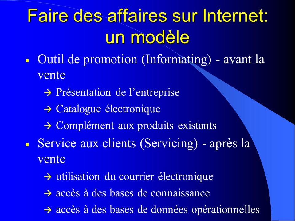 Faire des affaires sur Internet: un modèle