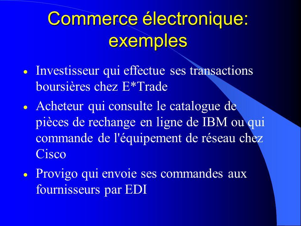 Commerce électronique: exemples