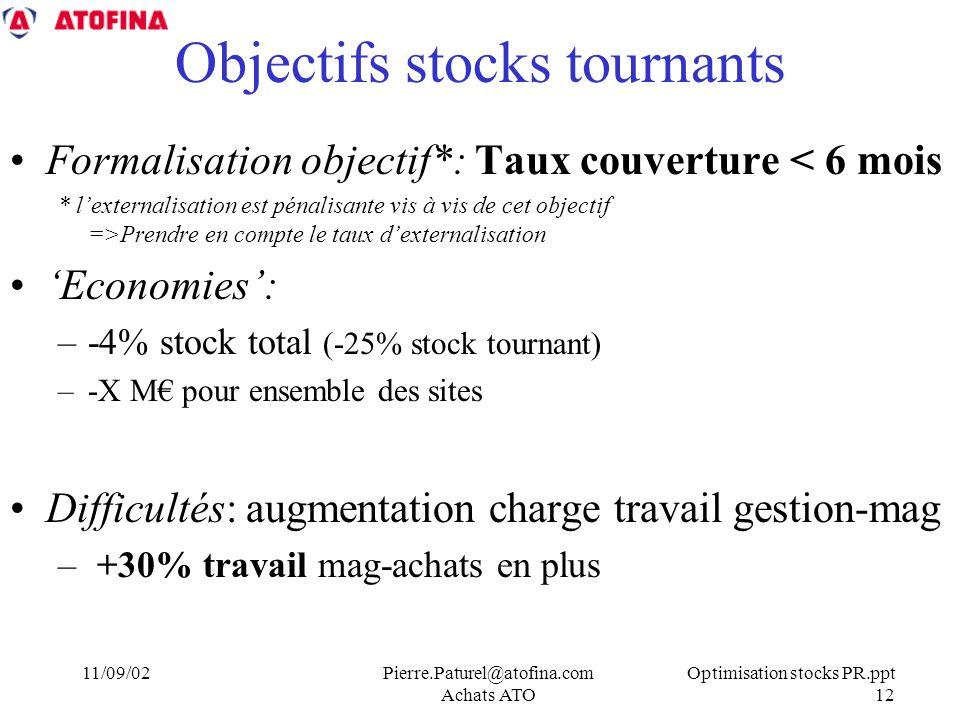 Objectifs stocks tournants