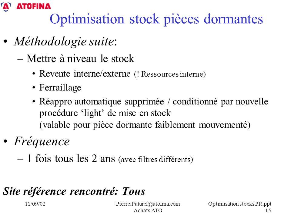 Optimisation stock pièces dormantes