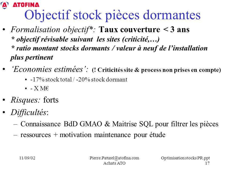 Objectif stock pièces dormantes