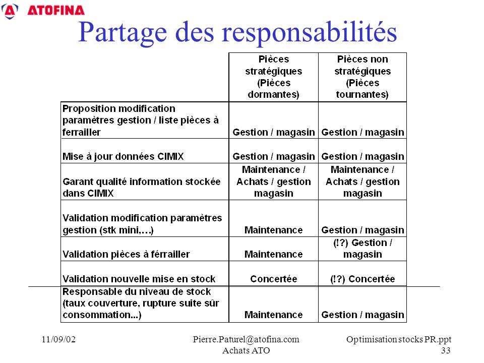 Part age des responsabilités
