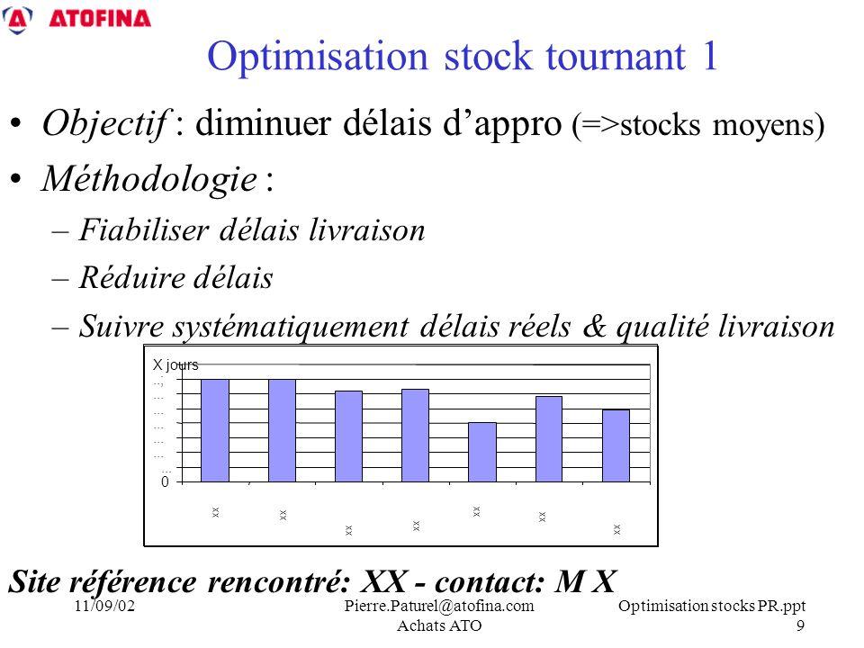 Optimisation stock tournant 1