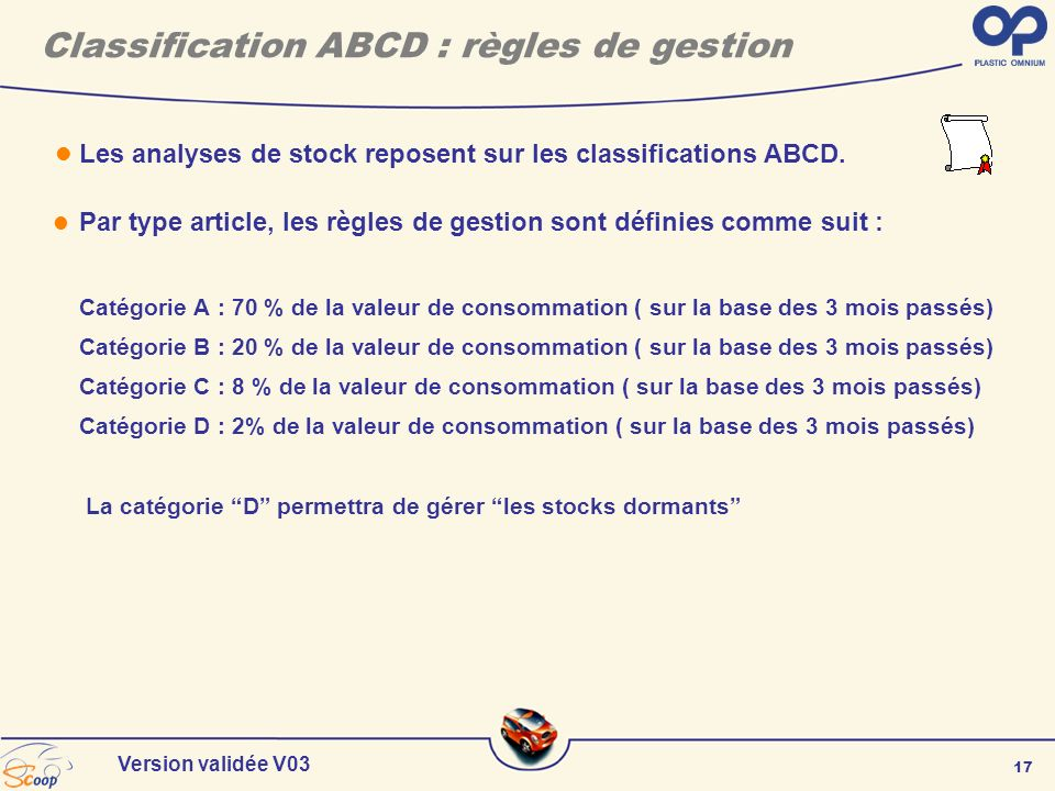 Classification ABCD : règles de gestion