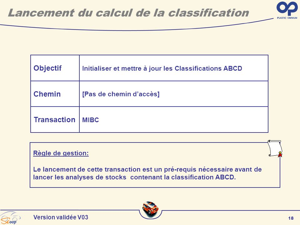 Lancement du calcul de la classification