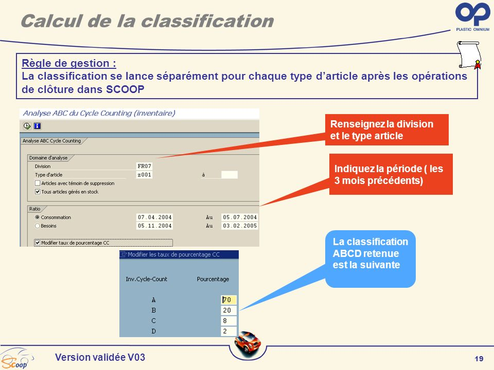 Calcul de la classification