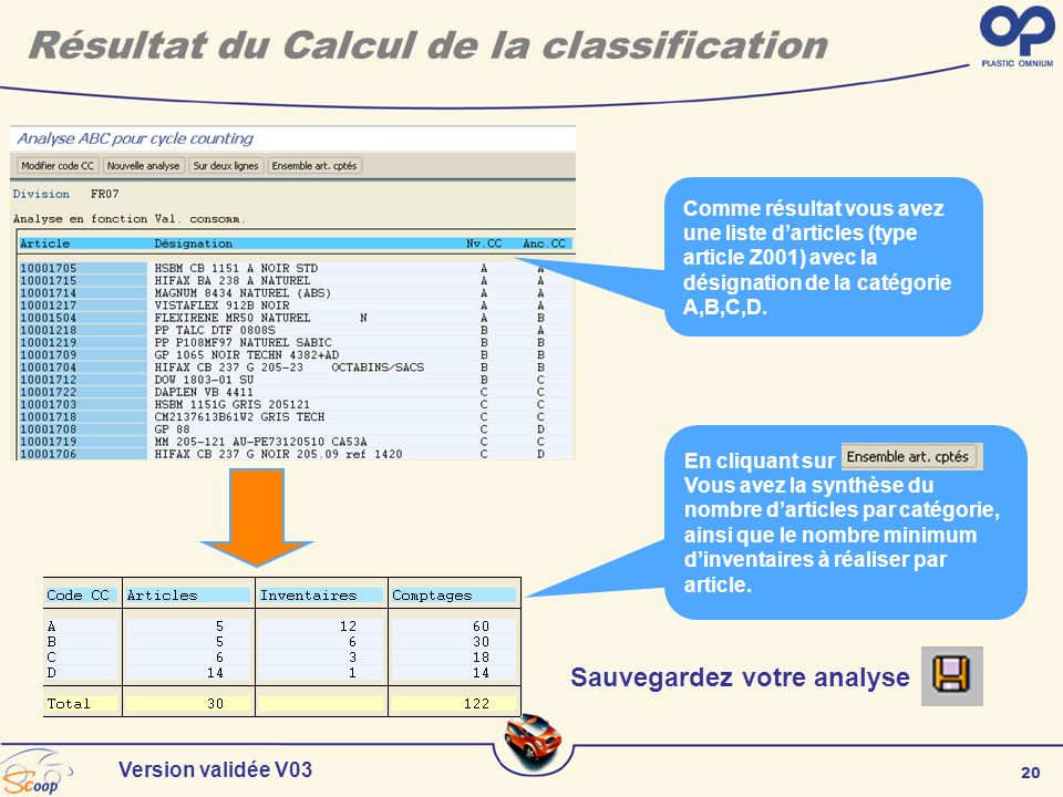 Résultat du Calcul de la classification