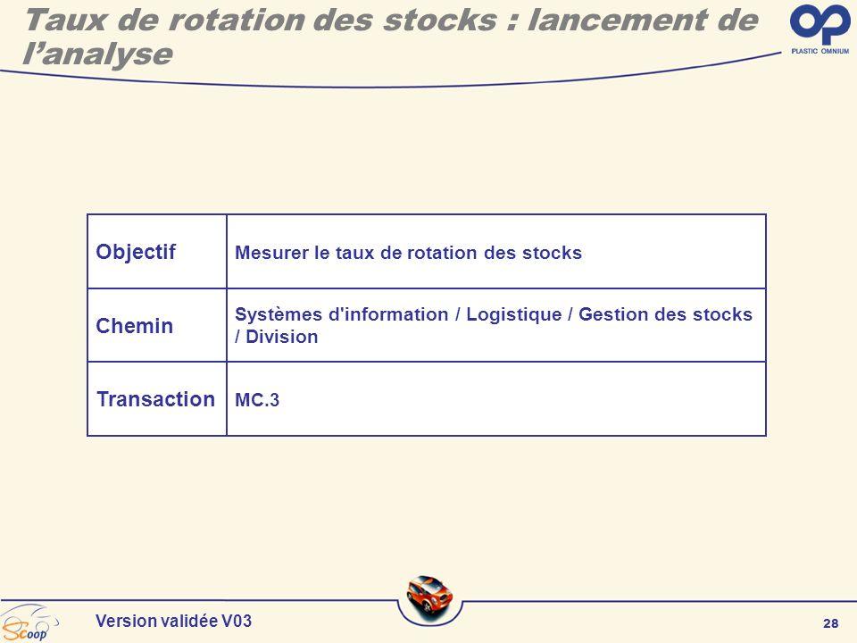 Taux de rotation des stocks : lancement de l'analyse