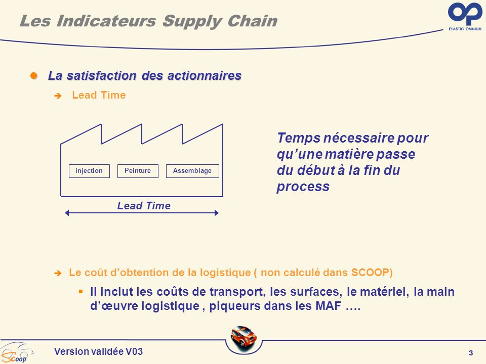 Les Indicateurs Supply Chain