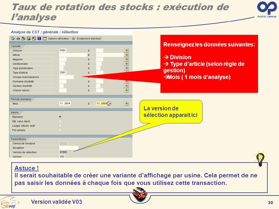 Taux de rotation des stocks : exécution de l'analyse