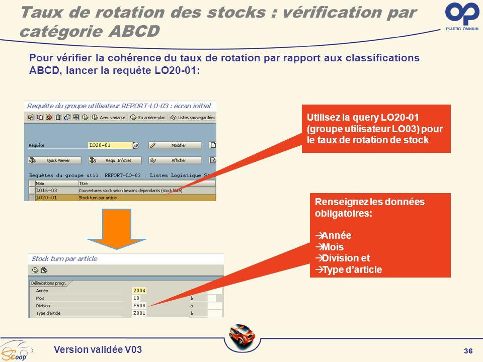 Taux de rotation des stocks : vérification par catégorie ABCD