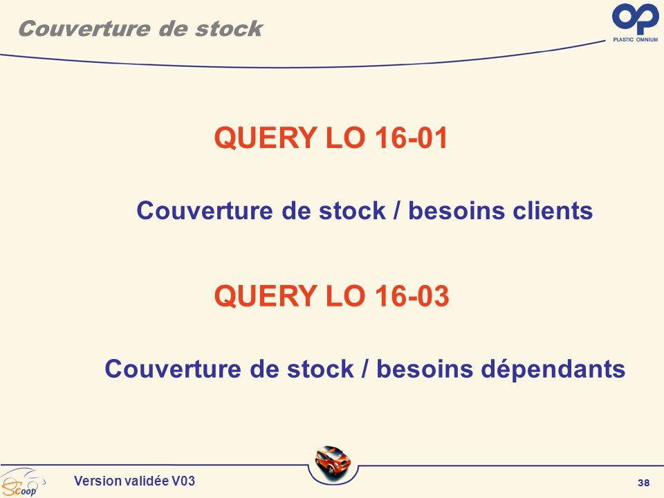 Couverture de stock / besoins clients