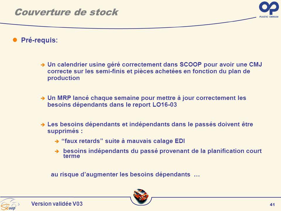 Couverture de stock Pré-requis: