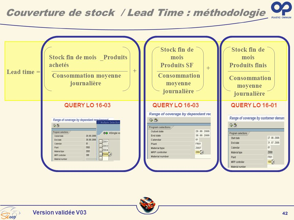 Couverture de stock / Lead Time : méthodologie