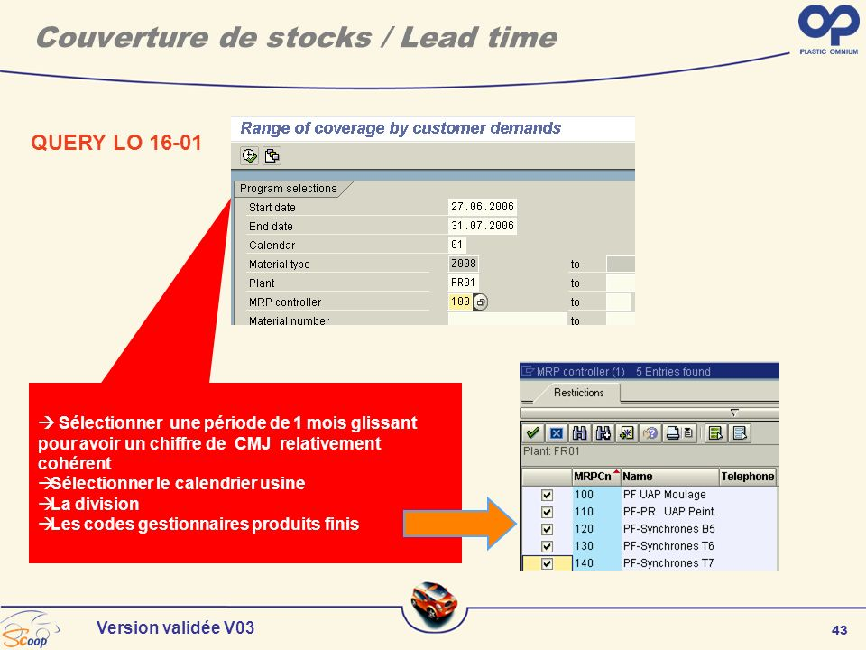 Couverture de stocks / Lead time