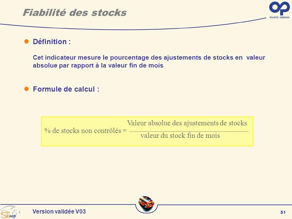 Fiabilité des stocks Définition : Formule de calcul :
