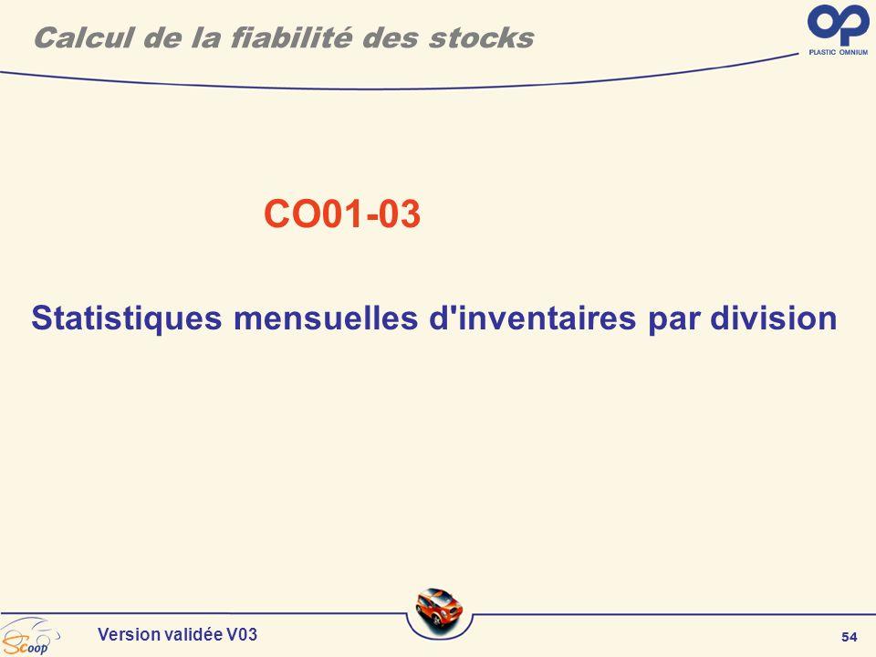 CO01-03 Statistiques mensuelles d inventaires par division