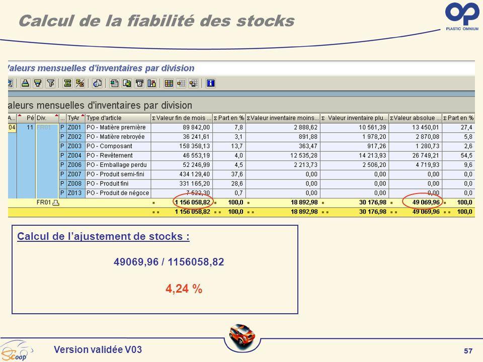 Calcul de la fiabilité des stocks