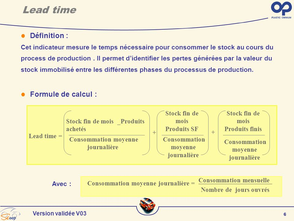 Lead time Définition : Formule de calcul :