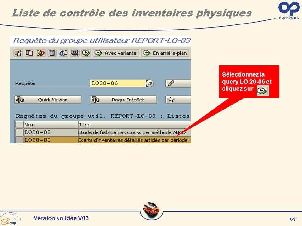Liste de contrôle des inventaires physiques