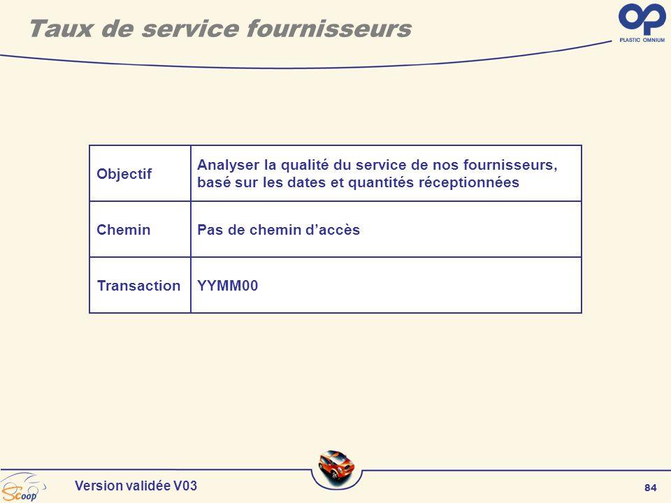 Taux de service fournisseurs