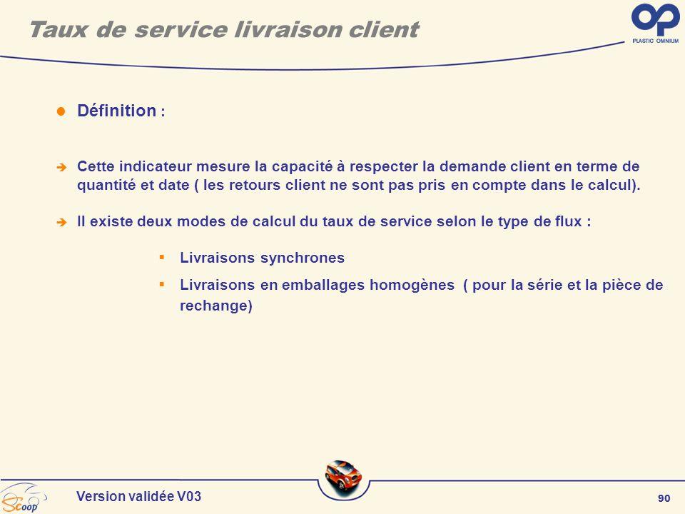 Taux de service livraison client