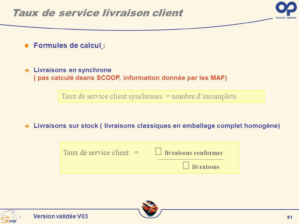 å livraisons Taux de service livraison client Formules de calcul :