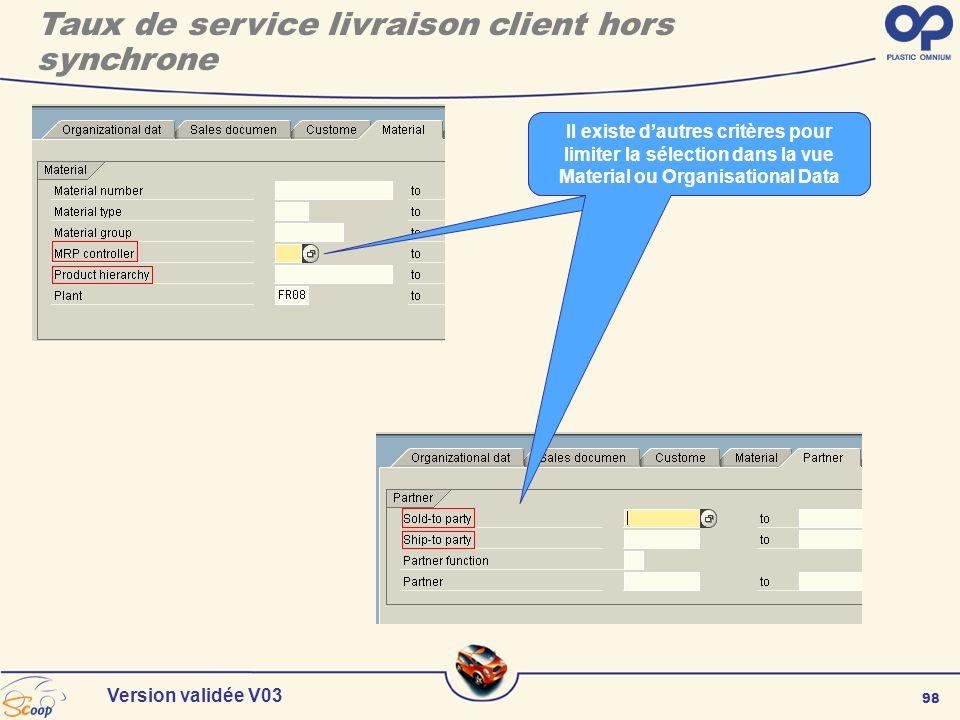 Taux de service livraison client hors synchrone