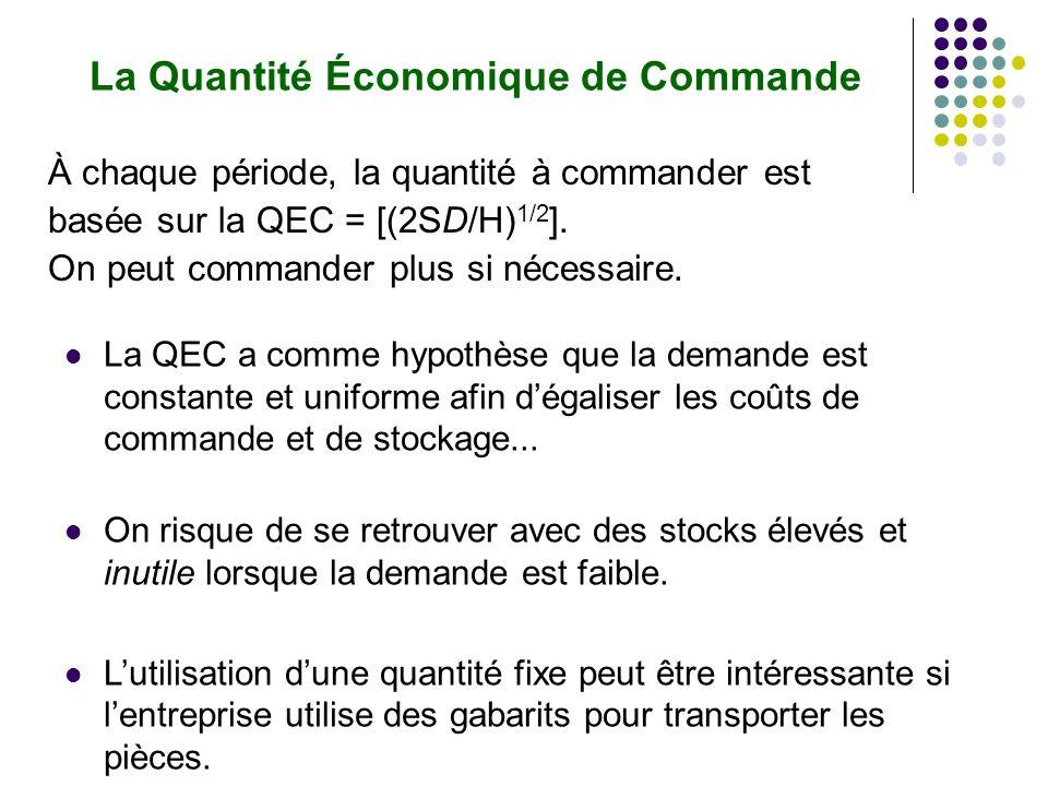 La Quantité Économique de Commande
