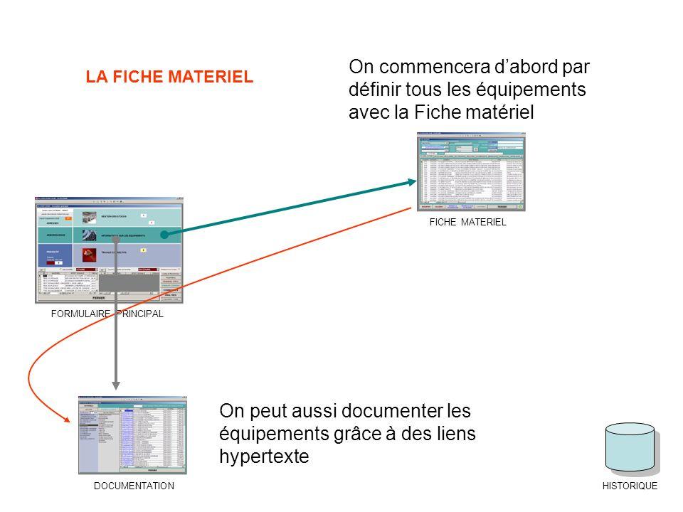 On peut aussi documenter les équipements grâce à des liens hypertexte