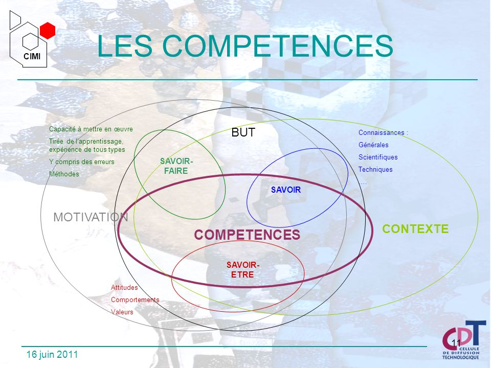 les rencontres du cimi les evaluations de competences levier incontournable de l u2019efficience de