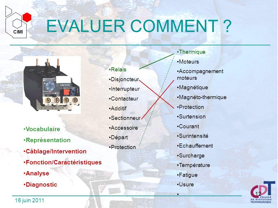 EVALUER COMMENT Vocabulaire Représentation Câblage/Intervention