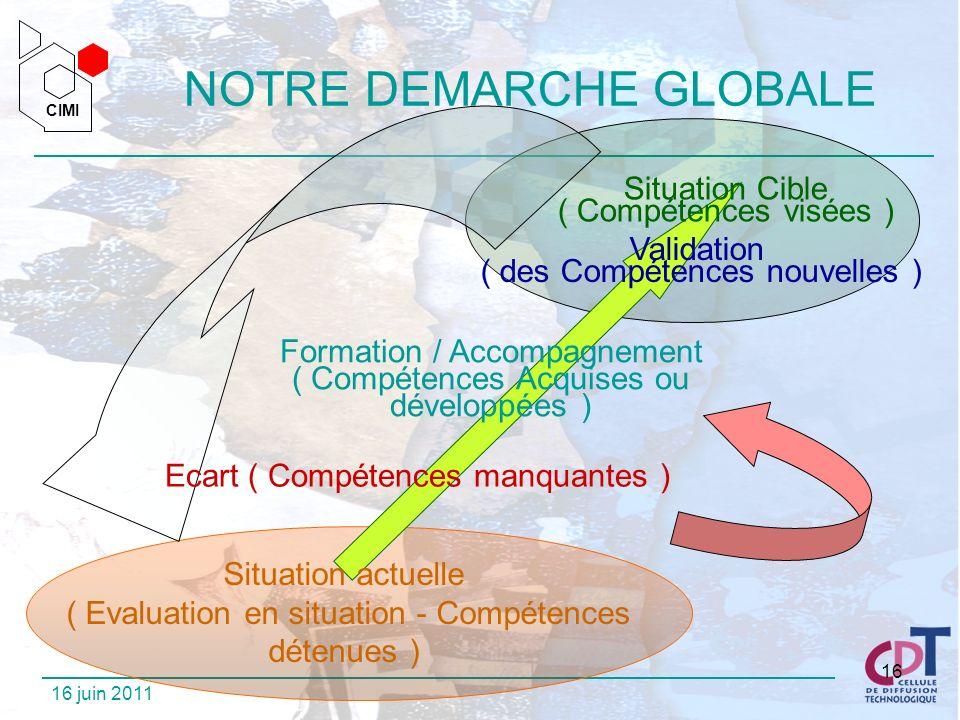 NOTRE DEMARCHE GLOBALE