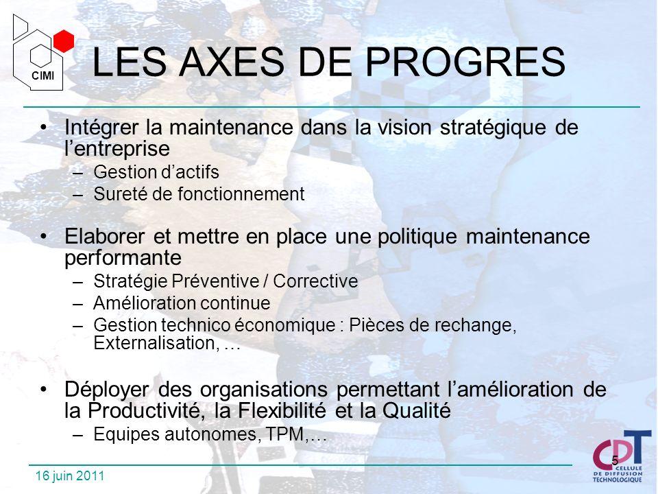 LES AXES DE PROGRESIntégrer la maintenance dans la vision stratégique de l'entreprise. Gestion d'actifs.