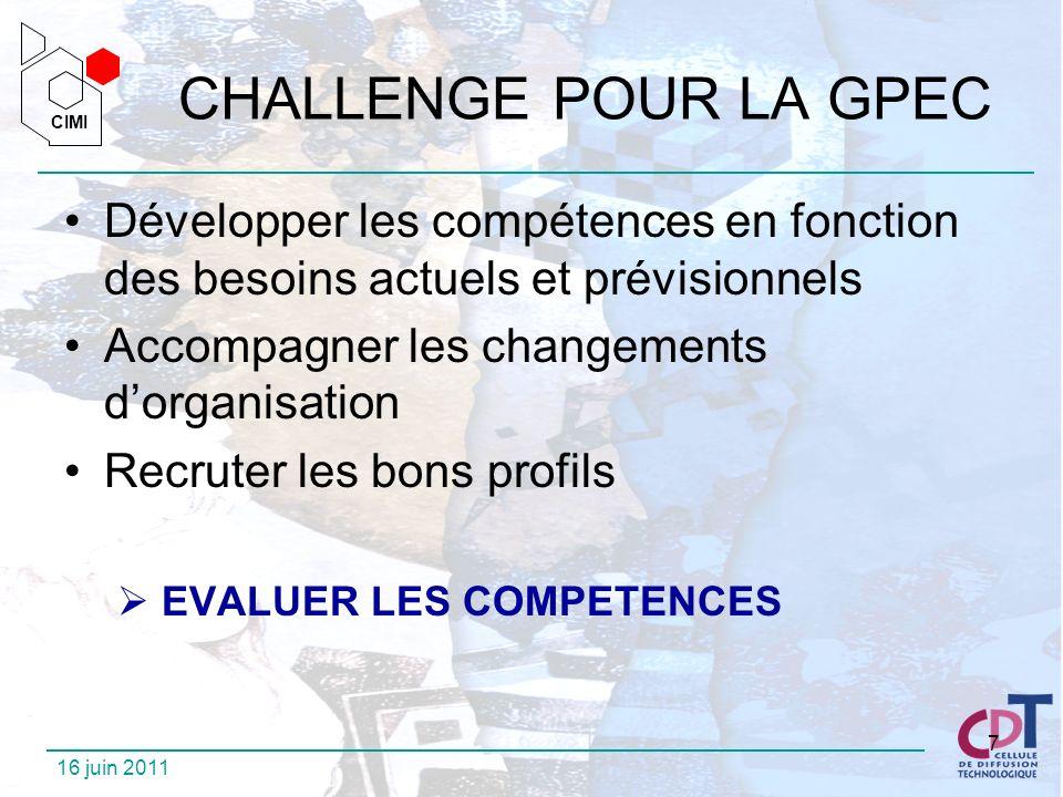 CHALLENGE POUR LA GPEC Développer les compétences en fonction des besoins actuels et prévisionnels.