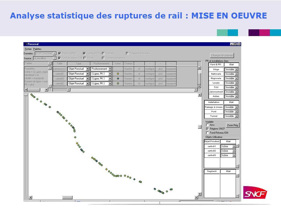 Analyse statistique des ruptures de rail : MISE EN OEUVRE