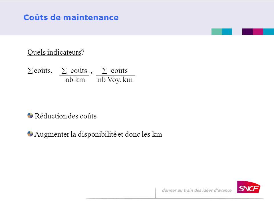 Coûts de maintenance Quels indicateurs coûts,  coûts ,  coûts. nb km nb Voy. km.
