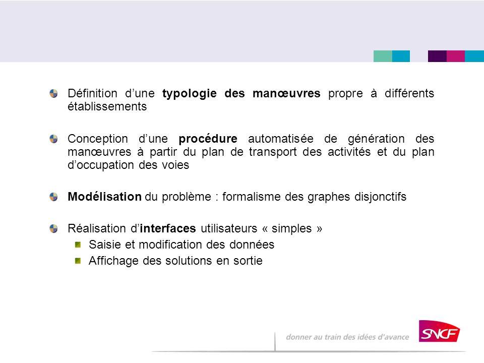 Définition d'une typologie des manœuvres propre à différents établissements
