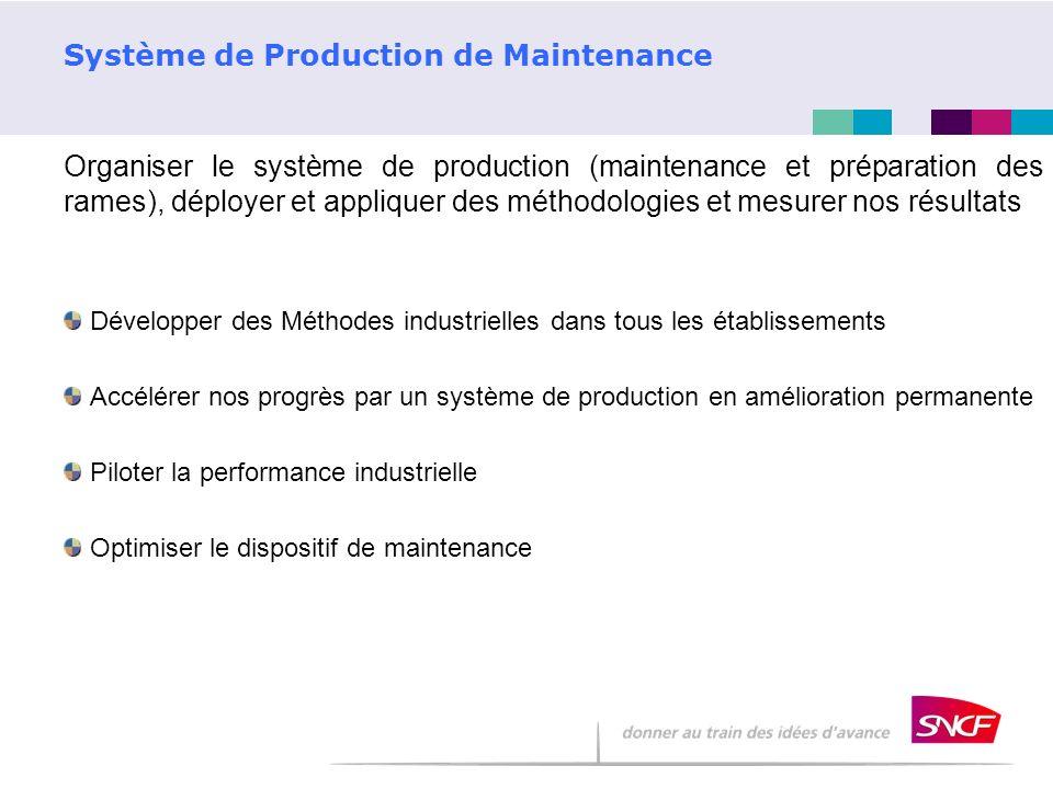 Système de Production de Maintenance