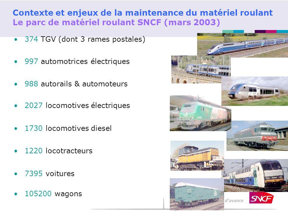 Contexte et enjeux de la maintenance du matériel roulant Le parc de matériel roulant SNCF (mars 2003)
