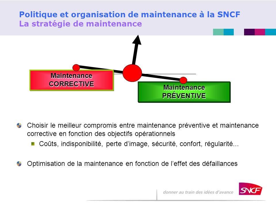 Politique et organisation de maintenance à la SNCF La stratégie de maintenance