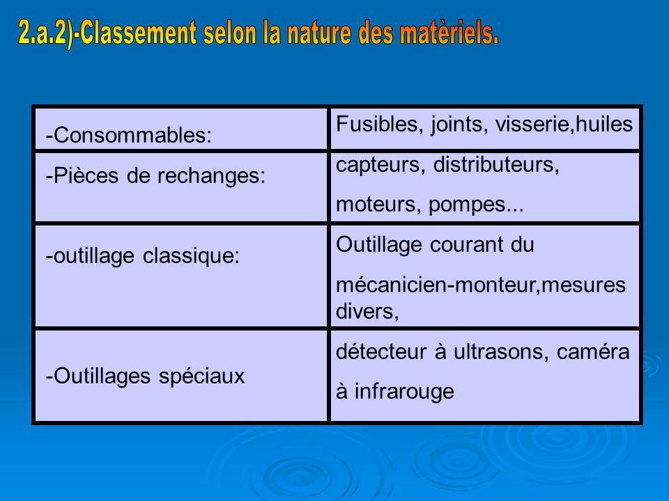 2.a.2)-Classement selon la nature des matèriels.